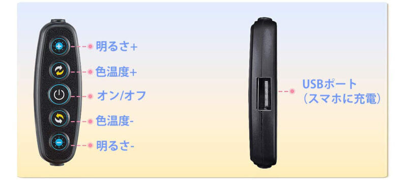 スマホ充電ポート付きの親切設計
